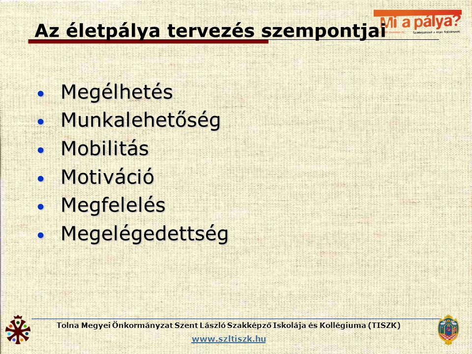 Tolna Megyei Önkormányzat Szent László Szakképző Iskolája és Kollégiuma (TISZK) www.szltiszk.hu • Megélhetés • Munkalehetőség • Mobilitás • Motiváció