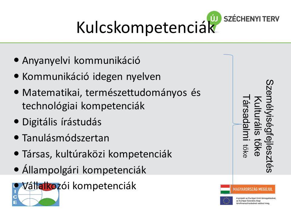 Kulcskompetenciák  Anyanyelvi kommunikáció  Kommunikáció idegen nyelven  Matematikai, természettudományos és technológiai kompetenciák  Digitális írástudás  Tanulásmódszertan  Társas, kultúraközi kompetenciák  Állampolgári kompetenciák  Vállalkozói kompetenciák Személyiségfejlesztés Kulturális tőke Társadalmi tőke