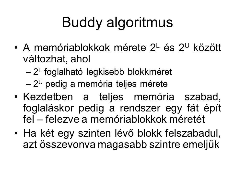 Buddy algoritmus •A memóriablokkok mérete 2 L és 2 U között változhat, ahol –2 L foglalható legkisebb blokkméret –2 U pedig a memória teljes mérete •Kezdetben a teljes memória szabad, foglaláskor pedig a rendszer egy fát épít fel – felezve a memóriablokkok méretét •Ha két egy szinten lévő blokk felszabadul, azt összevonva magasabb szintre emeljük