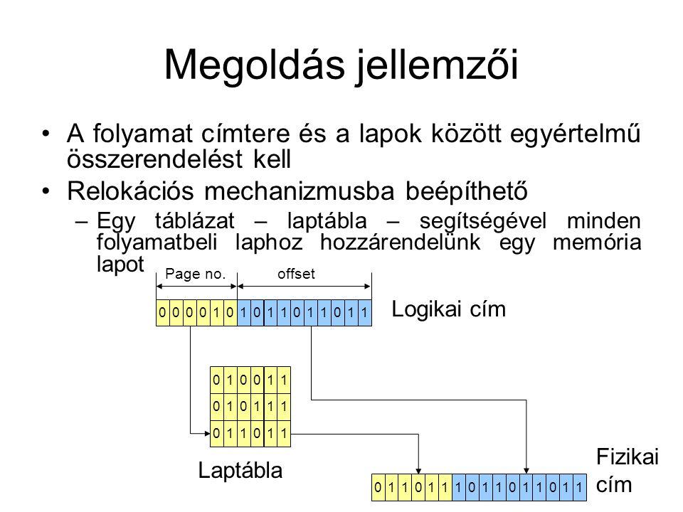 •A folyamat címtere és a lapok között egyértelmű összerendelést kell •Relokációs mechanizmusba beépíthető –Egy táblázat – laptábla – segítségével minden folyamatbeli laphoz hozzárendelünk egy memória lapot Megoldás jellemzői 0000101011011011 Page no.offset 010011 1011011011 010111 011110 011110 Logikai cím Laptábla Fizikai cím