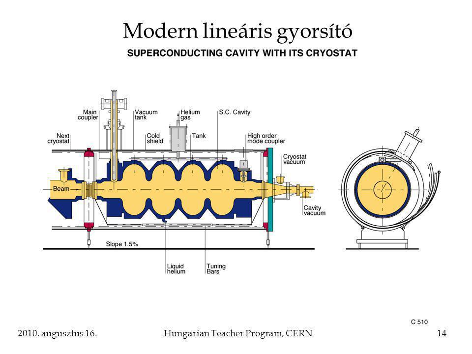 2010. augusztus 16.Hungarian Teacher Program, CERN14 Modern lineáris gyorsító