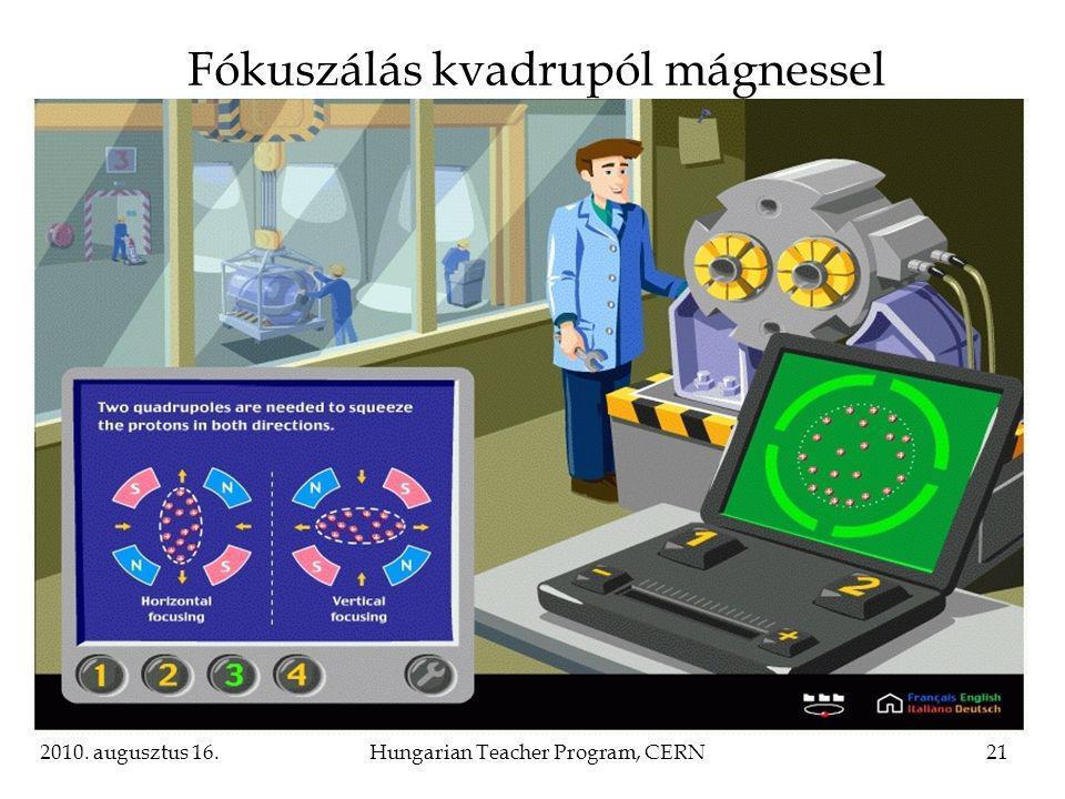 2010. augusztus 16.Hungarian Teacher Program, CERN21 Fókuszálás kvadrupól mágnessel