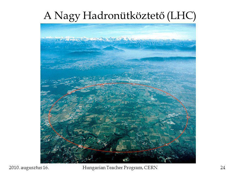 2010. augusztus 16.Hungarian Teacher Program, CERN24 A Nagy Hadronütköztető (LHC)