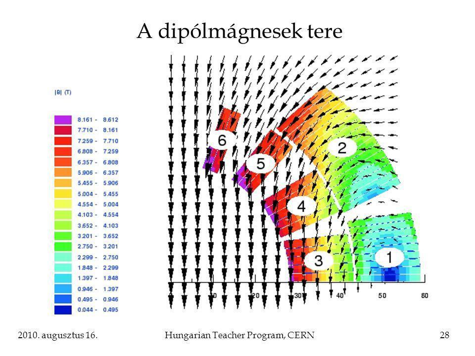 2010. augusztus 16.Hungarian Teacher Program, CERN28 A dipólmágnesek tere