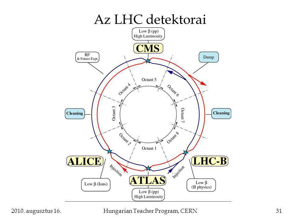 2010. augusztus 16.Hungarian Teacher Program, CERN31 Az LHC detektorai