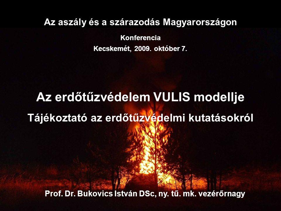 Az aszály és a szárazodás Magyarországon Konferencia Kecskemét, 2009.