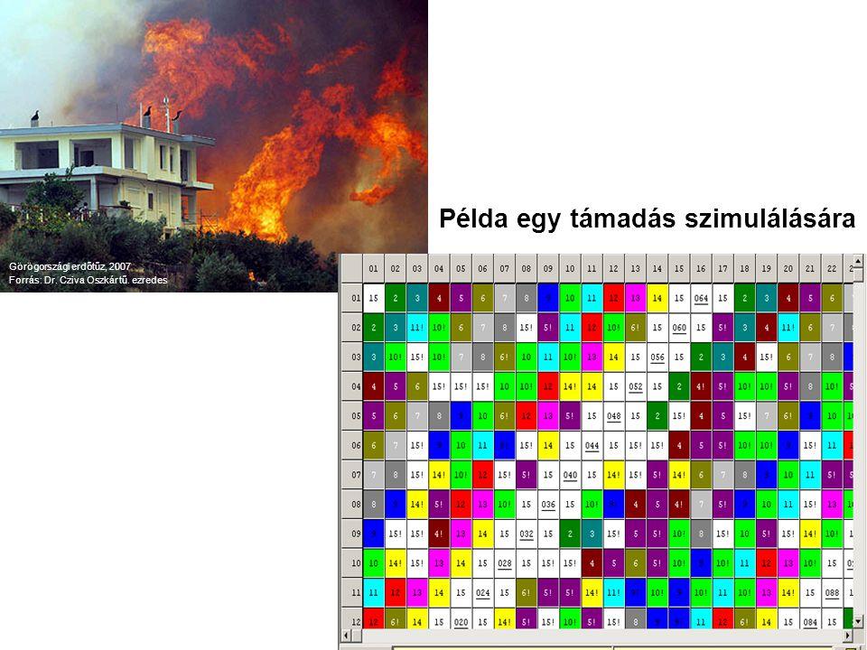 Példa egy támadás szimulálására Görögországi erdőtűz, 2007 Forrás: Dr. Cziva Oszkár tű. ezredes