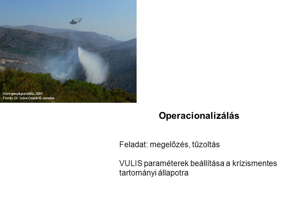 Operacionalizálás Feladat: megelőzés, tűzoltás VULIS paraméterek beállítása a krízismentes tartományi állapotra Görögországi erdőtűz, 2007.