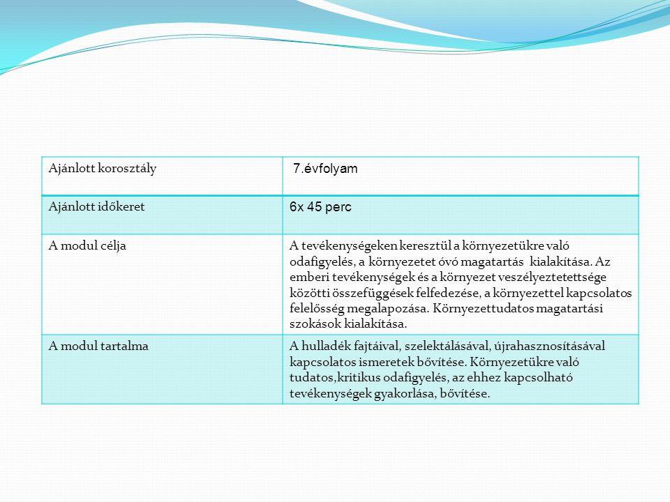 Továbbhaladási irányTovábbi környezettudatos magatartási szokások kialakításával kapcsolatos területek ( pl.
