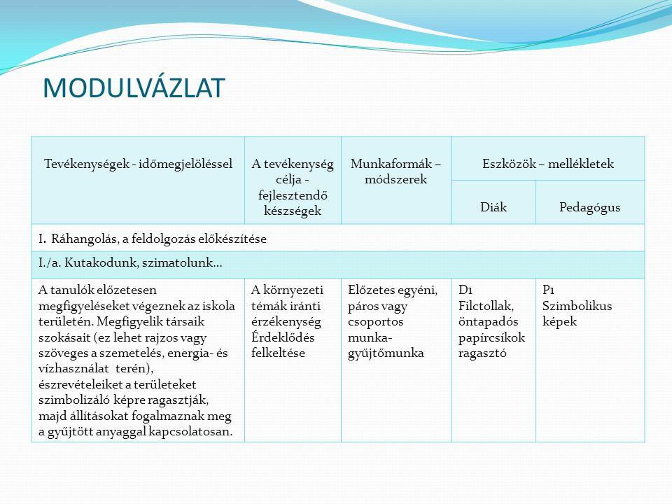 MODULVÁZLAT Tevékenységek - időmegjelölésselA tevékenység célja - fejlesztendő készségek Munkaformák – módszerek Eszközök – mellékletek DiákPedagógus