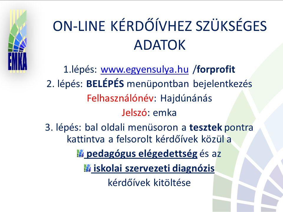 1.lépés: www.egyensulya.hu /forprofitwww.egyensulya.hu 2. lépés: BELÉPÉS menüpontban bejelentkezés Felhasználónév: Hajdúnánás Jelszó: emka 3. lépés: b
