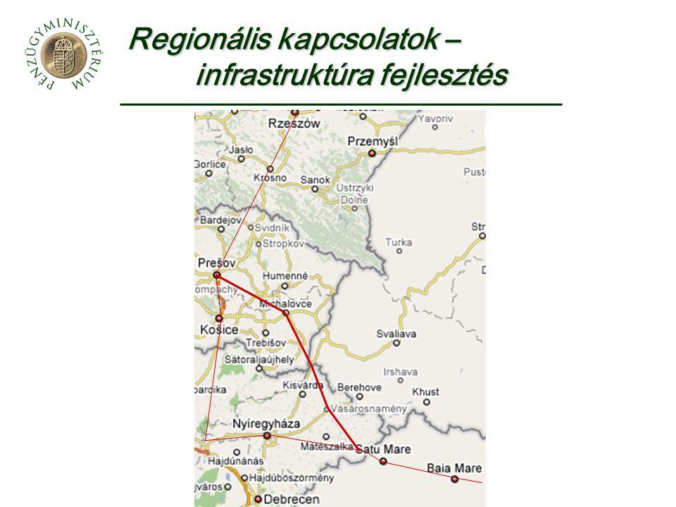 Regionális kapcsolatok – infrastruktúra fejlesztés