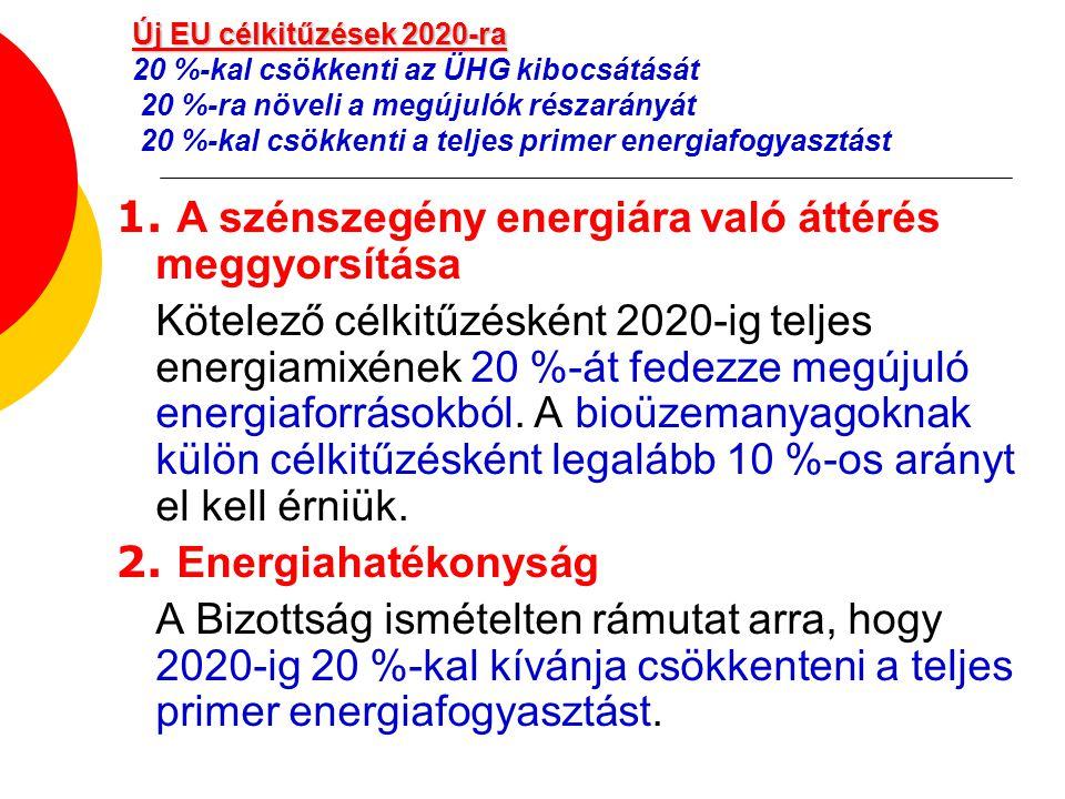 Új EU célkitűzések 2020-ra Új EU célkitűzések 2020-ra 20 %-kal csökkenti az ÜHG kibocsátását 20 %-ra növeli a megújulók részarányát 20 %-kal csökkenti