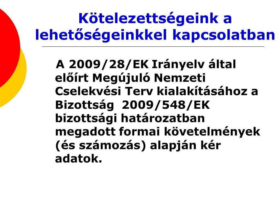 Kötelezettségeink a lehetőségeinkkel kapcsolatban A 2009/28/EK Irányelv által előírt Megújuló Nemzeti Cselekvési Terv kialakításához a Bizottság 2009/