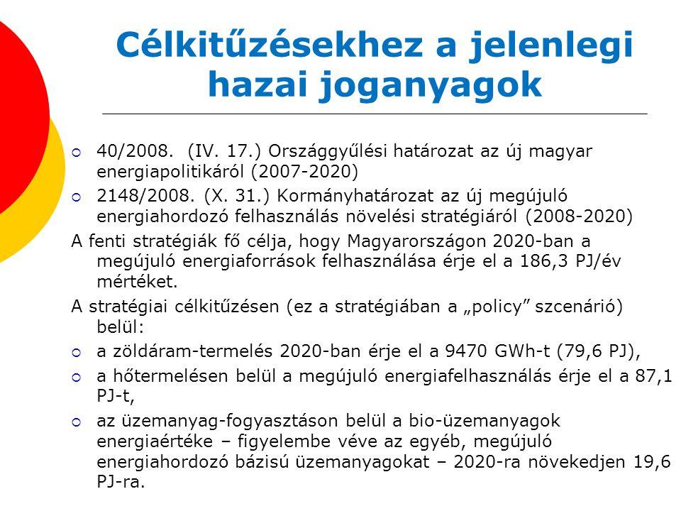 Célkitűzésekhez a jelenlegi hazai joganyagok  40/2008. (IV. 17.) Országgyűlési határozat az új magyar energiapolitikáról (2007-2020)  2148/2008. (X.