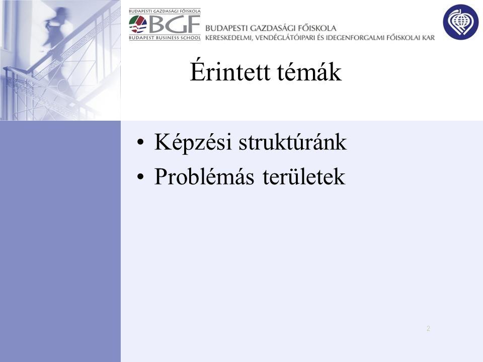 2 Érintett témák •Képzési struktúránk •Problémás területek
