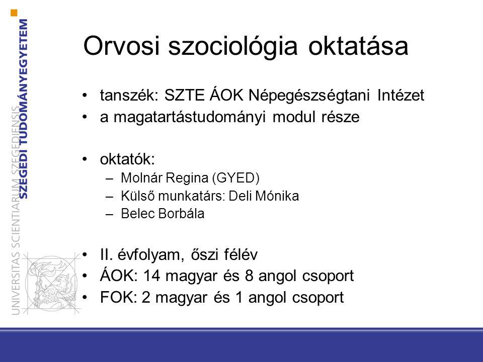 Orvosi szociológia oktatása •tanszék: SZTE ÁOK Népegészségtani Intézet •a magatartástudományi modul része •oktatók: –Molnár Regina (GYED) –Külső munka