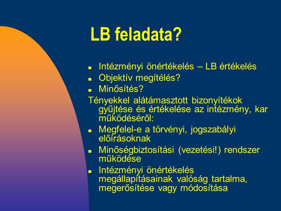 LB feladata? n Intézményi önértékelés – LB értékelés n Objektív megítélés? n Minősítés? Tényekkel alátámasztott bizonyítékok gyűjtése és értékelése az