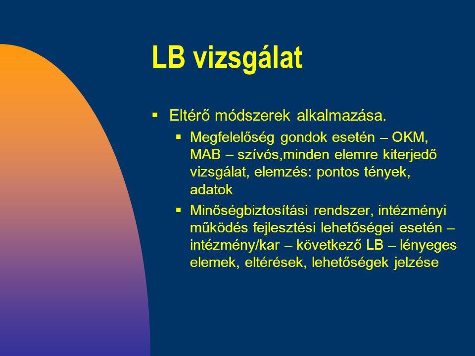 LB vizsgálat  Eltérő módszerek alkalmazása.  Megfelelőség gondok esetén – OKM, MAB – szívós,minden elemre kiterjedő vizsgálat, elemzés: pontos ténye