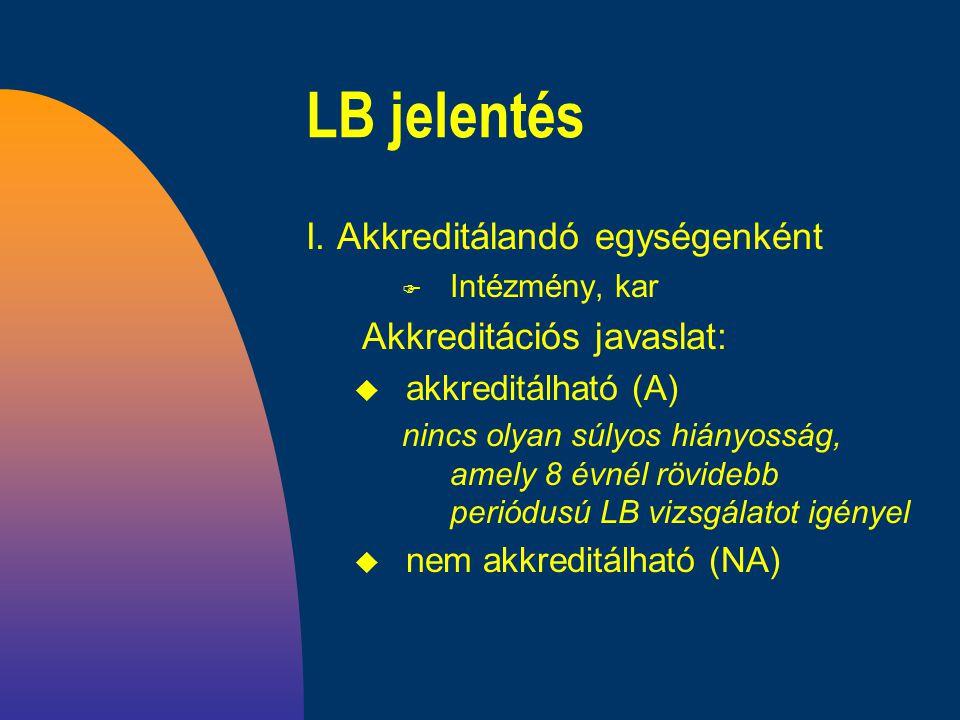 LB jelentés I. Akkreditálandó egységenként F Intézmény, kar Akkreditációs javaslat: u akkreditálható (A) nincs olyan súlyos hiányosság, amely 8 évnél