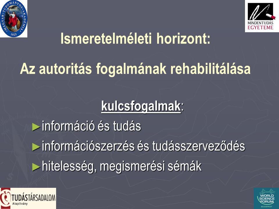 Ismeretelméleti horizont: Az autoritás fogalmának rehabilitálása kulcsfogalmak : ► információ és tudás ► információszerzés és tudásszerveződés ► hitelesség, megismerési sémák