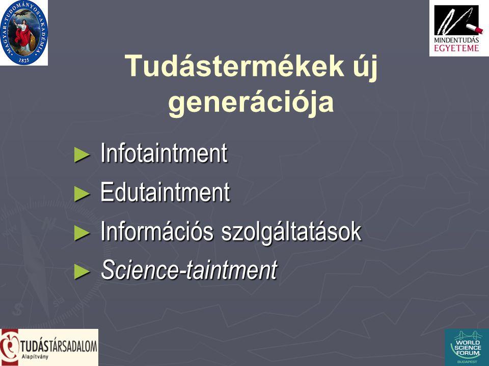 Tudástermékek új generációja ► Infotaintment ► Edutaintment ► Információs szolgáltatások ► Science-taintment