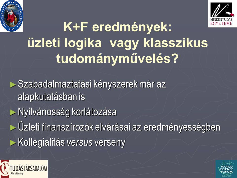 K+F eredmények: üzleti logika vagy klasszikus tudományművelés.