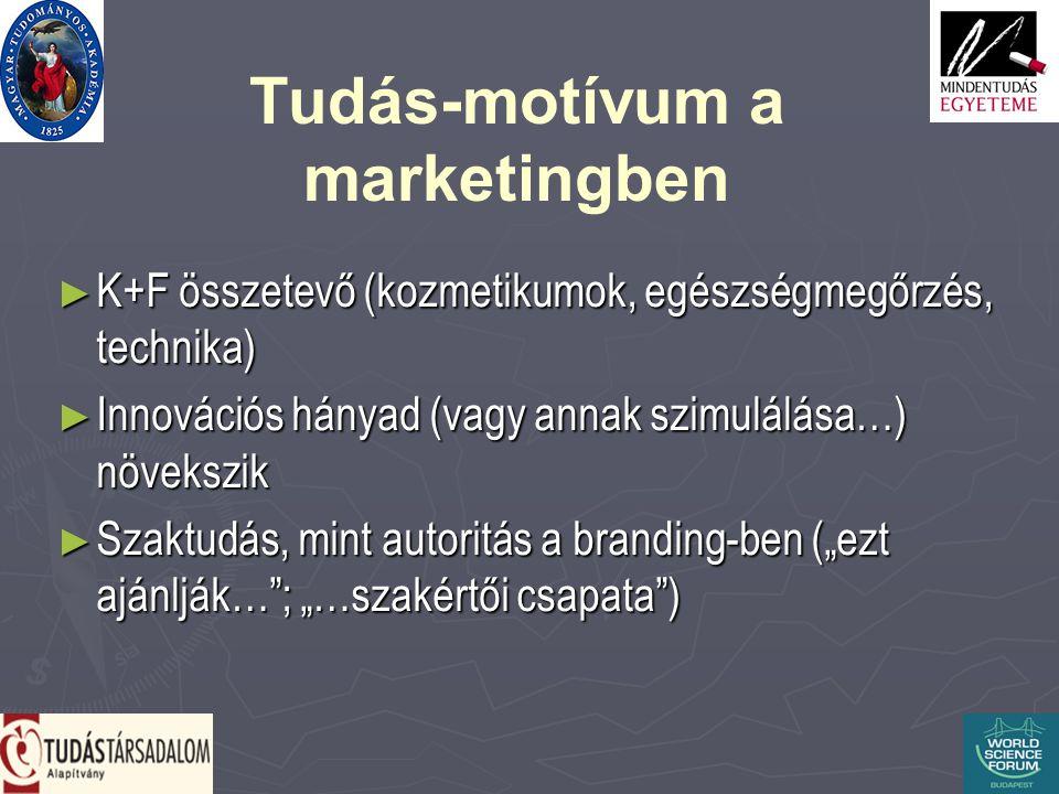 """Tudás-motívum a marketingben ► K+F összetevő (kozmetikumok, egészségmegőrzés, technika) ► Innovációs hányad (vagy annak szimulálása…) növekszik ► Szaktudás, mint autoritás a branding-ben (""""ezt ajánlják… ; """"…szakértői csapata )"""