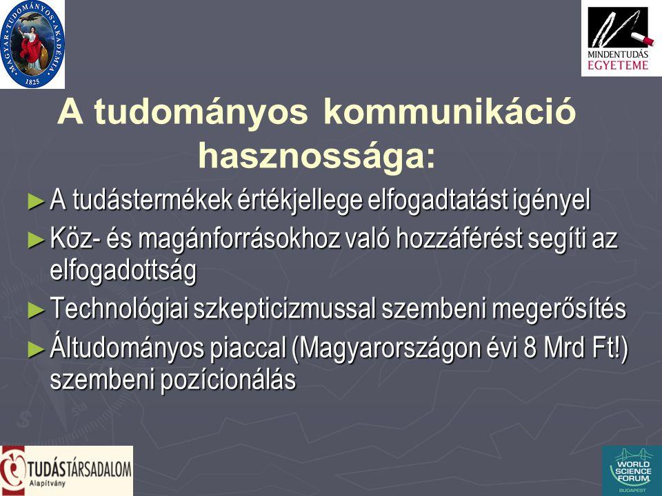 A tudományos kommunikáció hasznossága: ► A tudástermékek értékjellege elfogadtatást igényel ► Köz- és magánforrásokhoz való hozzáférést segíti az elfogadottság ► Technológiai szkepticizmussal szembeni megerősítés ► Áltudományos piaccal (Magyarországon évi 8 Mrd Ft!) szembeni pozícionálás