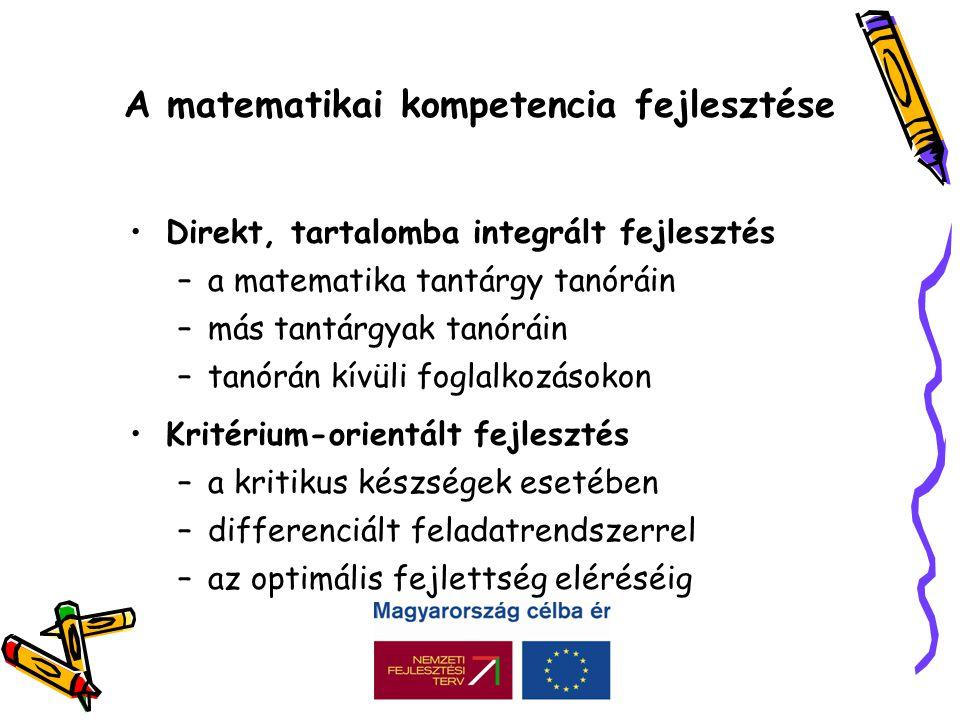 A matematikai kompetencia fejlesztése •Direkt, tartalomba integrált fejlesztés –a matematika tantárgy tanóráin –más tantárgyak tanóráin –tanórán kívüli foglalkozásokon •Kritérium-orientált fejlesztés –a kritikus készségek esetében –differenciált feladatrendszerrel –az optimális fejlettség eléréséig