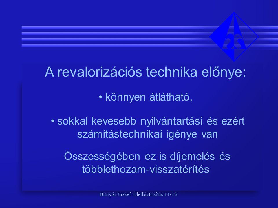 A revalorizációs technika előnye: • könnyen átlátható, • sokkal kevesebb nyilvántartási és ezért számítástechnikai igénye van Összességében ez is díje