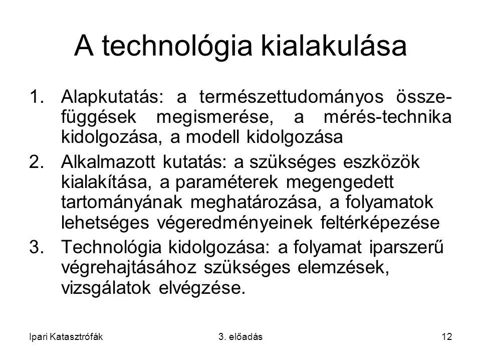 Ipari Katasztrófák3. előadás12 A technológia kialakulása 1.Alapkutatás: a természettudományos össze- függések megismerése, a mérés-technika kidolgozás
