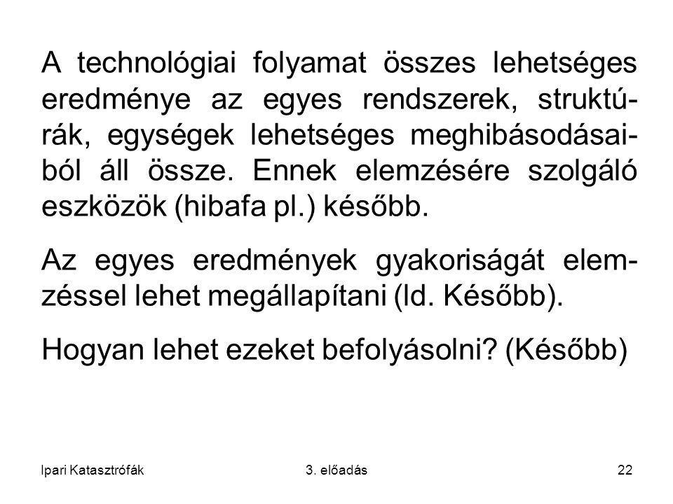 Ipari Katasztrófák3. előadás22 A technológiai folyamat összes lehetséges eredménye az egyes rendszerek, struktú- rák, egységek lehetséges meghibásodás