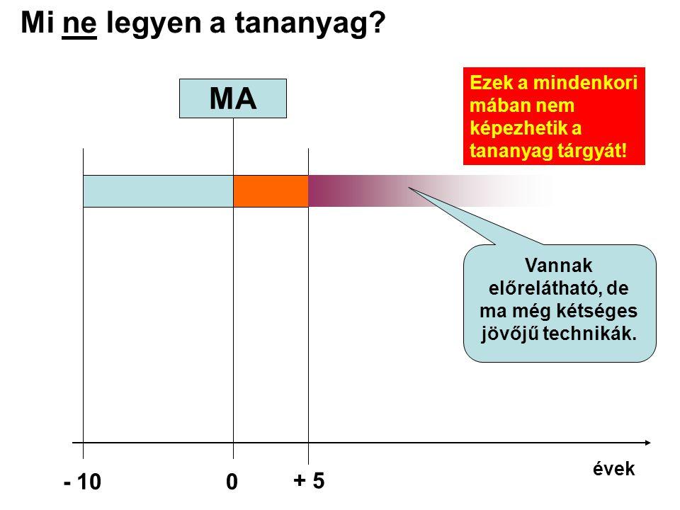 MA - 100 + 5 Mi ne legyen a tananyag? évek Vannak előrelátható, de ma még kétséges jövőjű technikák. Ezek a mindenkori mában nem képezhetik a tananyag