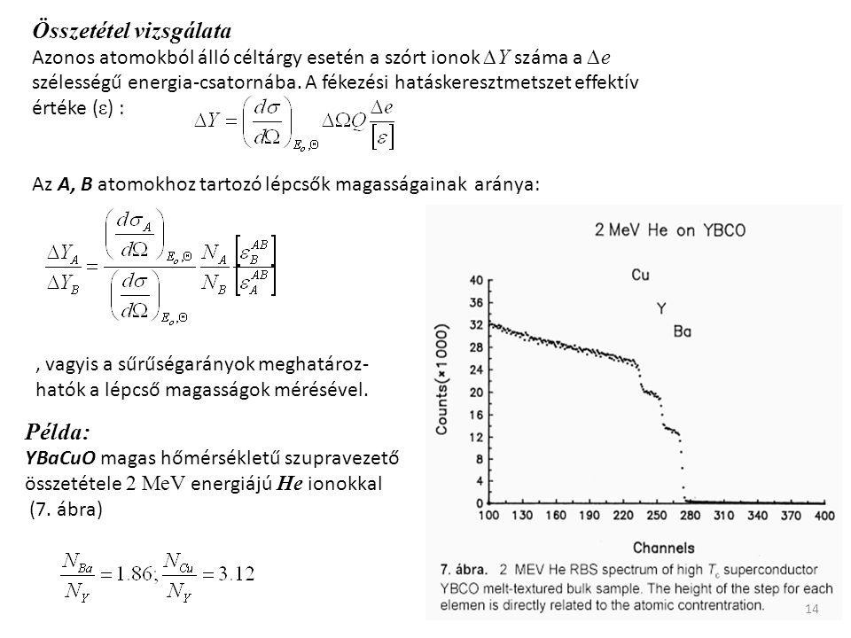 Összetétel vizsgálata Azonos atomokból álló céltárgy esetén a szórt ionok ∆Y száma a ∆e szélességű energia-csatornába. A fékezési hatáskeresztmetszet