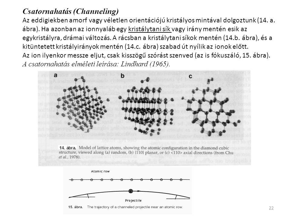 22 Csatornahatás (Channeling) Az eddigiekben amorf vagy véletlen orientációjú kristályos mintával dolgoztunk (14. a. ábra). Ha azonban az ionnyaláb eg