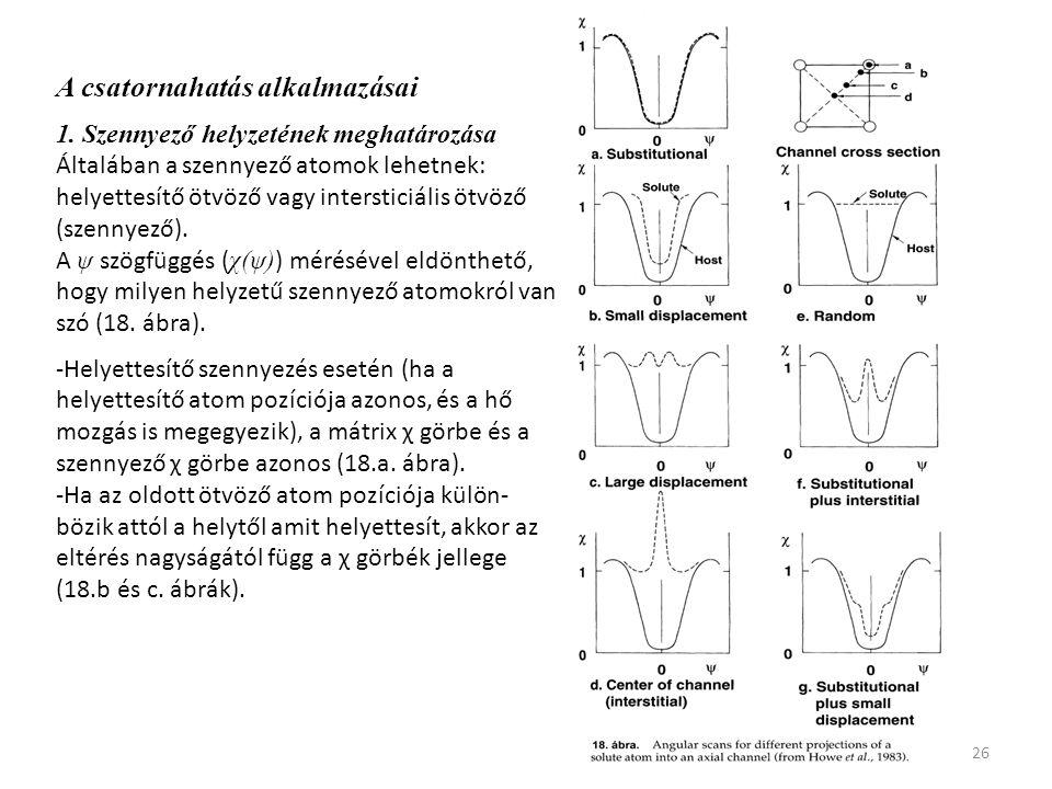 26 A csatornahatás alkalmazásai 1. Szennyező helyzetének meghatározása Általában a szennyező atomok lehetnek: helyettesítő ötvöző vagy intersticiális