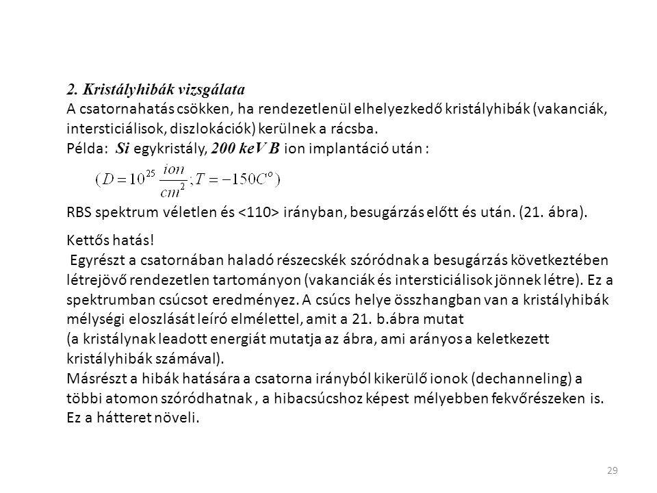 29 2. Kristályhibák vizsgálata A csatornahatás csökken, ha rendezetlenül elhelyezkedő kristályhibák (vakanciák, intersticiálisok, diszlokációk) kerüln