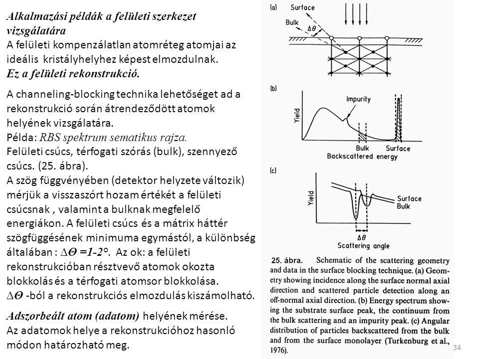 Alkalmazási példák a felületi szerkezet vizsgálatára A felületi kompenzálatlan atomréteg atomjai az ideális kristályhelyhez képest elmozdulnak. Ez a f