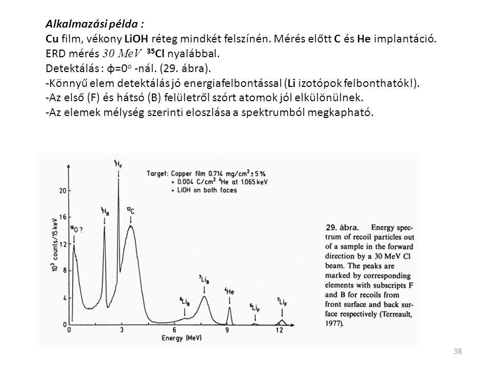 38 Alkalmazási példa : Cu film, vékony LiOH réteg mindkét felszínén. Mérés előtt C és He implantáció. ERD mérés 30 MeV 35 Cl nyalábbal. Detektálás : φ