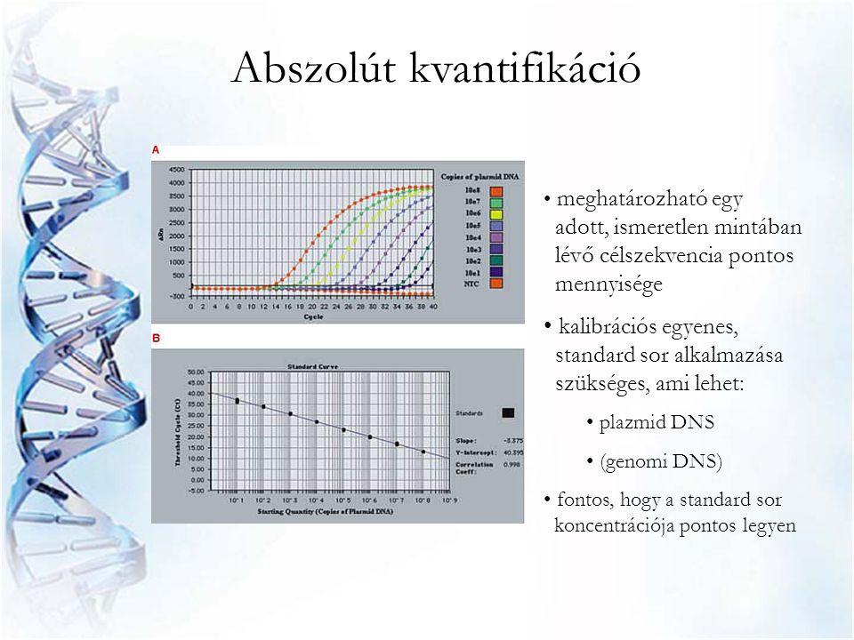 Abszolút kvantifikáció • meghatározható egy adott, ismeretlen mintában lévő célszekvencia pontos mennyisége • kalibrációs egyenes, standard sor alkalm