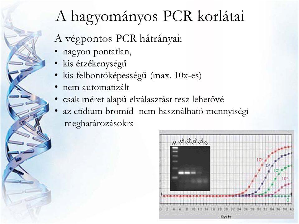 A hagyományos PCR korlátai A végpontos PCR hátrányai: • nagyon pontatlan, • kis érzékenységű • kis felbontóképességű (max. 10x-es) • nem automatizált