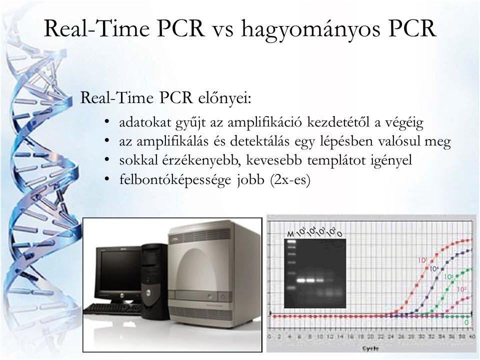 Real-Time PCR előnyei: • adatokat gyűjt az amplifikáció kezdetétől a végéig • az amplifikálás és detektálás egy lépésben valósul meg • sokkal érzékeny