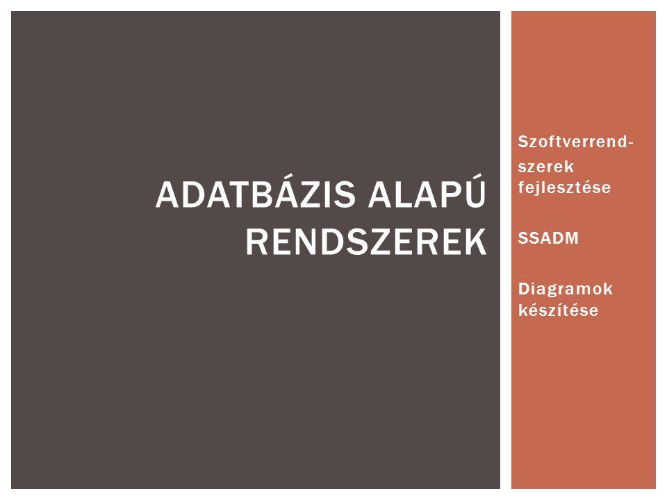 Szoftverrend- szerek fejlesztése SSADM Diagramok készítése ADATBÁZIS ALAPÚ RENDSZEREK