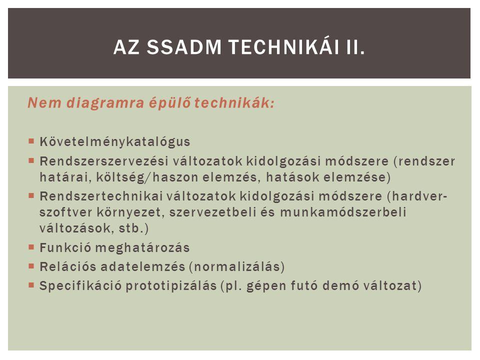 Nem diagramra épülő technikák:  Követelménykatalógus  Rendszerszervezési változatok kidolgozási módszere (rendszer határai, költség/haszon elemzés,