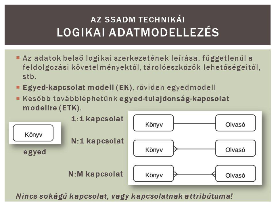  Az adatok belső logikai szerkezetének leírása, függetlenül a feldolgozási követelményektől, tárolóeszközök lehetőségeitől, stb.  Egyed-kapcsolat mo
