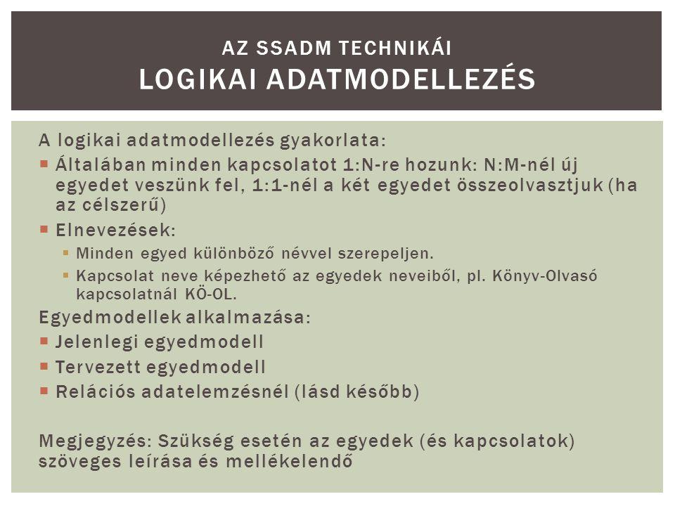 A logikai adatmodellezés gyakorlata:  Általában minden kapcsolatot 1:N-re hozunk: N:M-nél új egyedet veszünk fel, 1:1-nél a két egyedet összeolvasztj