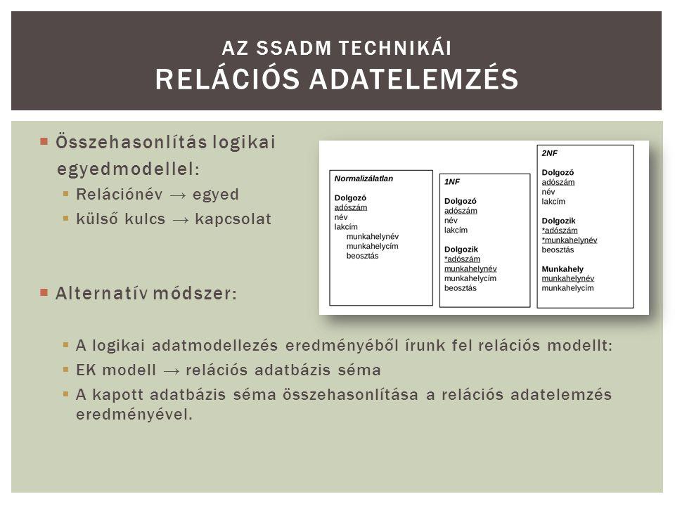  Összehasonlítás logikai egyedmodellel:  Relációnév → egyed  külső kulcs → kapcsolat  Alternatív módszer:  A logikai adatmodellezés eredményéből