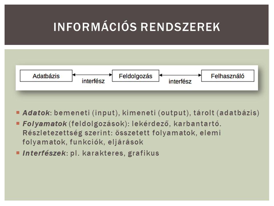  Adatok: bemeneti (input), kimeneti (output), tárolt (adatbázis)  Folyamatok (feldolgozások): lekérdező, karbantartó. Részletezettség szerint: össze