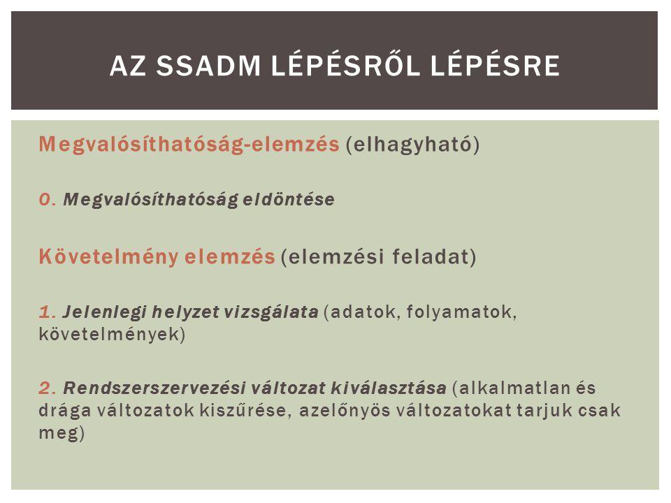 Követelmény specifikáció (elemzés és tervezés) 3.